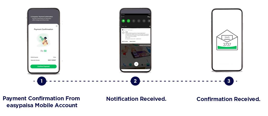 easypaisa mobile account procedure